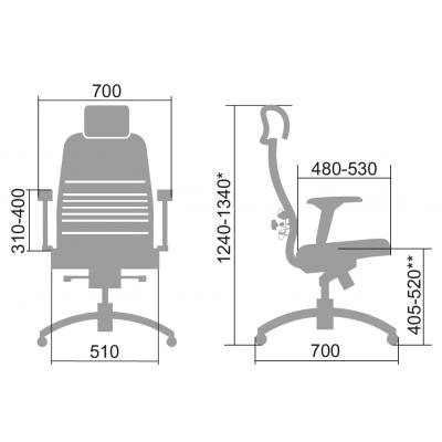 Кресло руководителя SAMURAI Black Edition